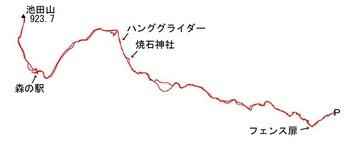 ikedayama-GPS-kiseki.jpg